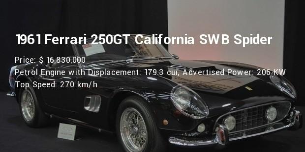 1961 ferrari 250gt california swb spider1