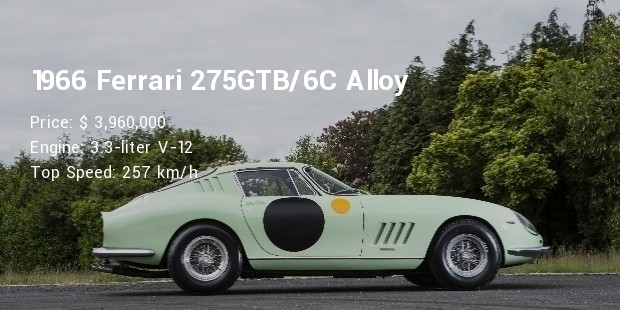 1966 ferrari 275gtb 6c specs