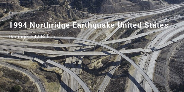 1994 northridge earthquake united states
