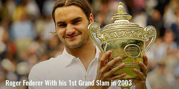 Roger Federer Story Bio Facts Networth Family Auto