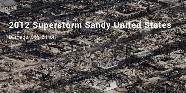 2012 superstorm sandy united states