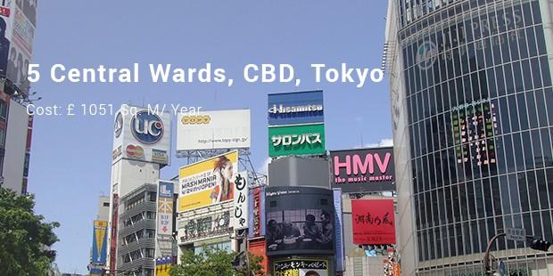 5 central wards, cbd, tokyo