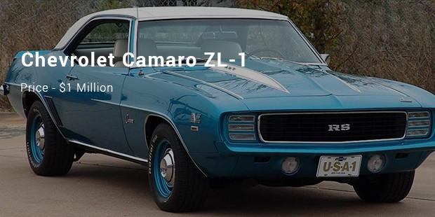 A 1969 Chevrolet Camaro ZL-1
