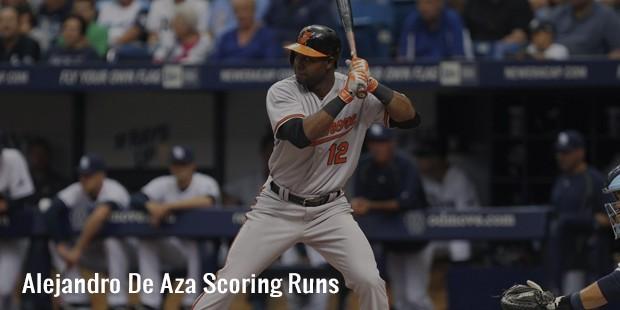 alejandro de aza scoring runs