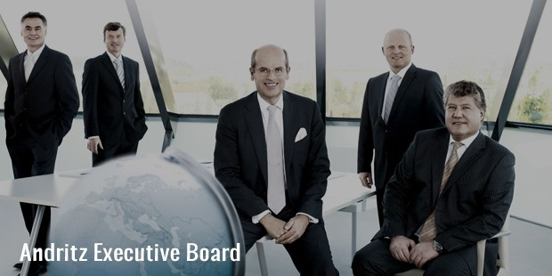 andritz executive board