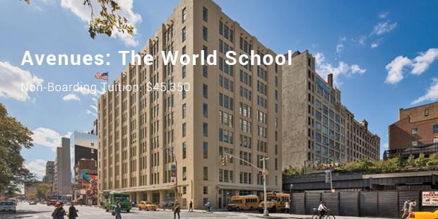 avenuesthe world school