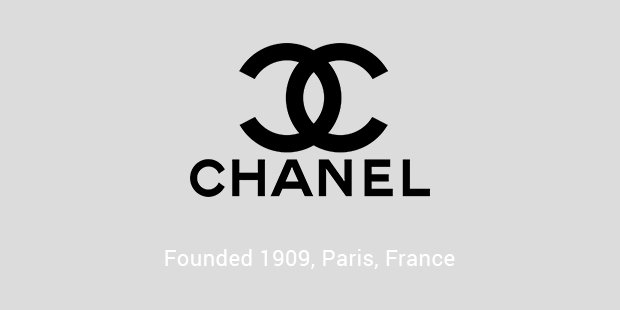 15 Most Expensive T Shirt Brands Expensive Clothing Brands