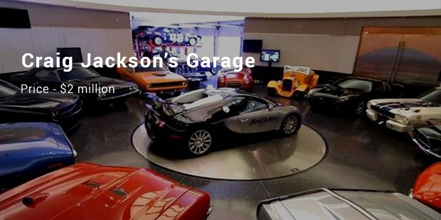 Most Expensive Car Garages In The World SuccessStory - Sports cars garage