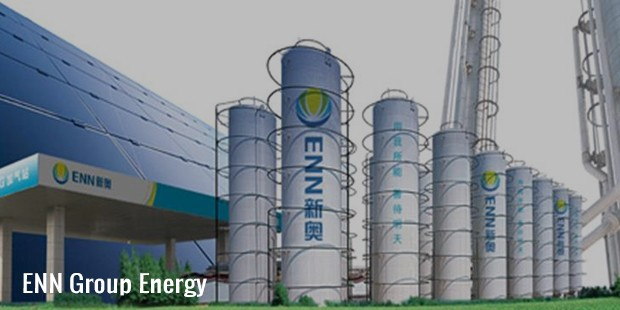 enn group energy