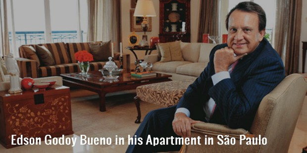 edson godoy bueno in his apartment in são paulo