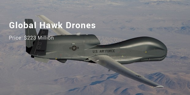 global hawk drones