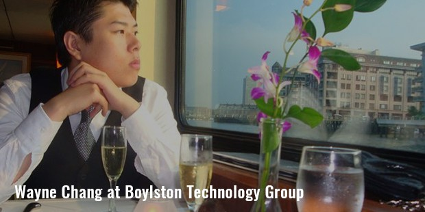 i2hub at boylston technology group