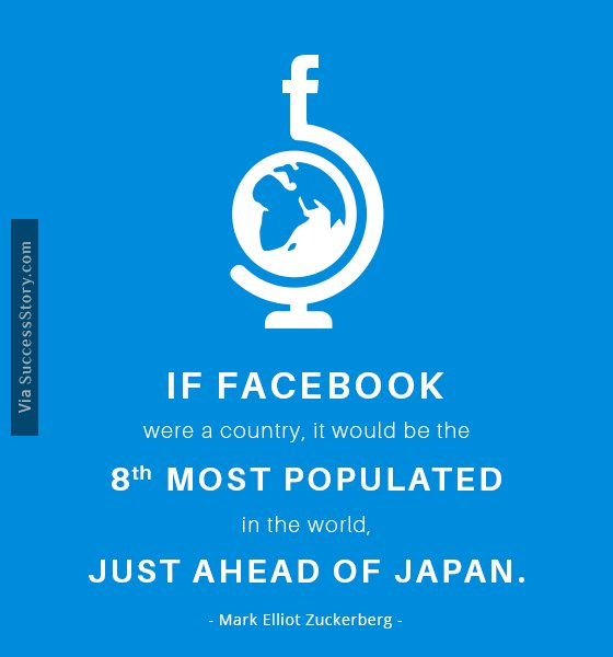 If Facebook were a country