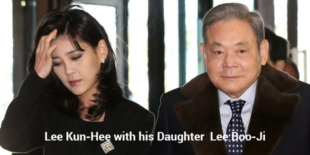 lee kun hee with his daughter  lee boo ji