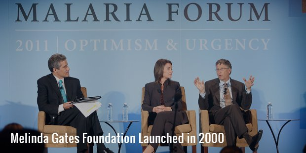 melinda gates foundation launched in 2000
