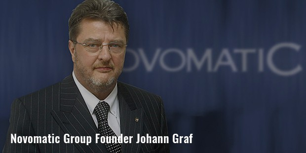 novomatic group founder johann graf