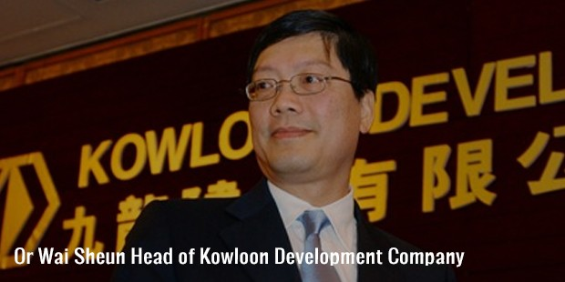 or wai sheun head of kowloon development company