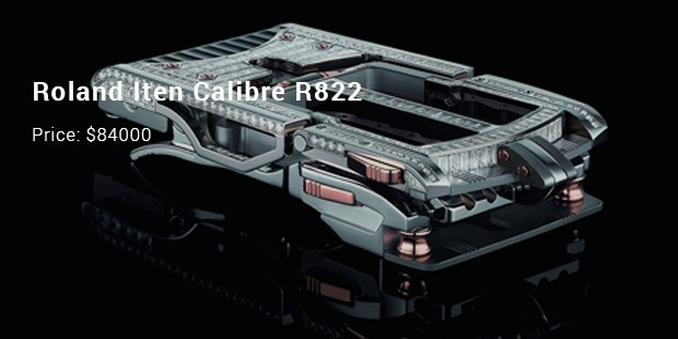 roland iten calibre r822