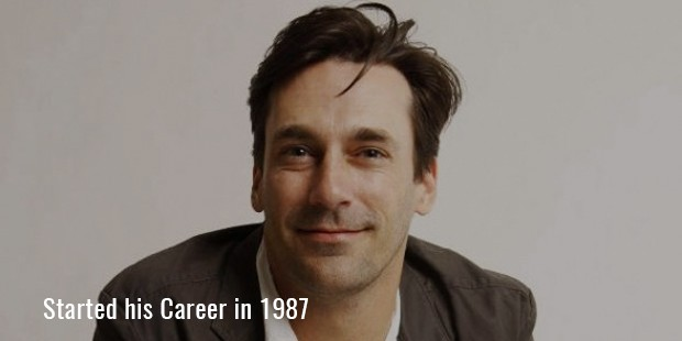 Started his Career in 1987