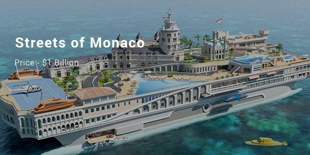 The Streets of Monaco
