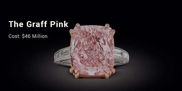 the graff pink