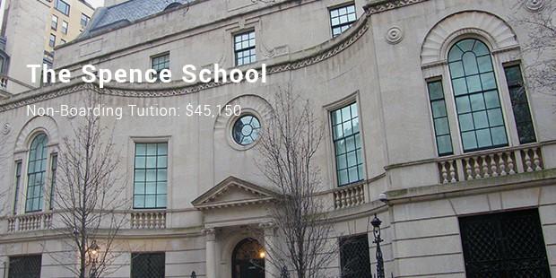 the spence school