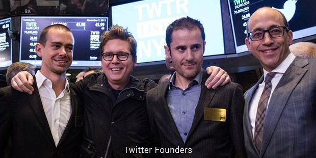 twitter story ceo founder history famous companies