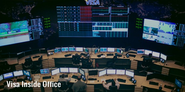 visa inside office
