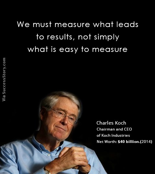 We must measure