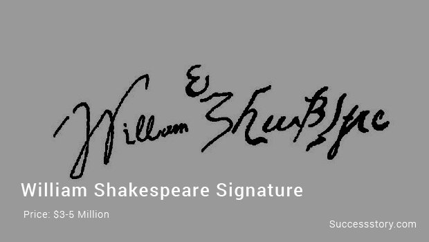 william shakespeare signature