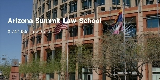 arizona summit law school building