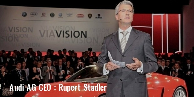 Audi Story Profile History Founder Ceo Automobile Companies