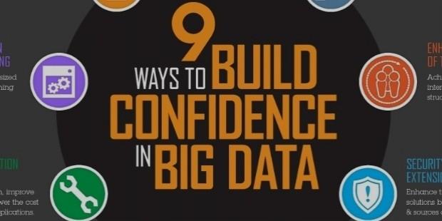 bigdataconfidence