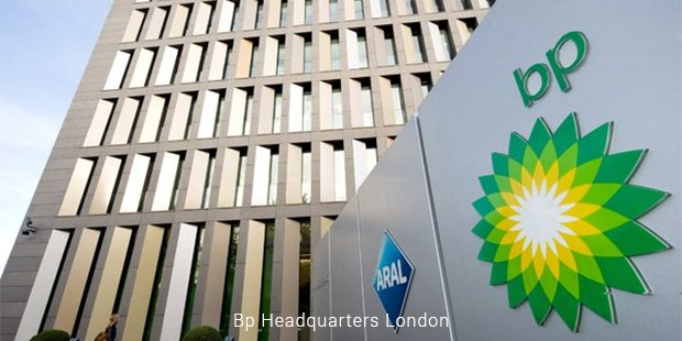 bp headquarters london