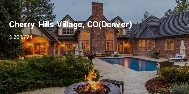 cherry hills village, co denver