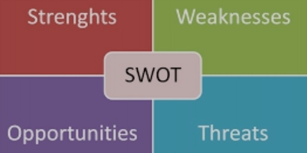 Assess your SWOT
