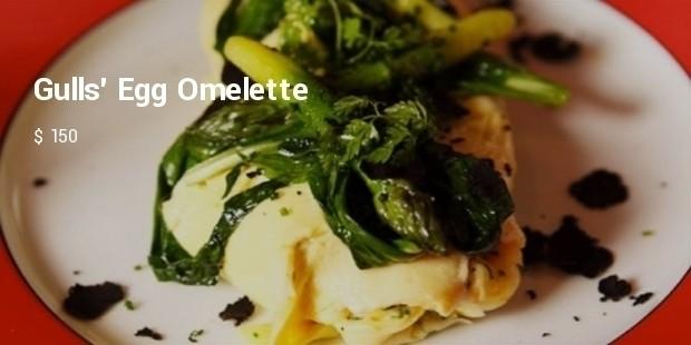 egg omlate