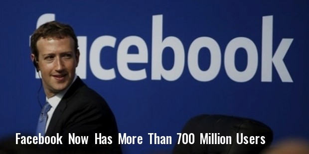 facebook usesrs