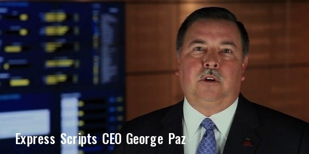 Express Scripts Profile, History, Founder, Founded, Ceo