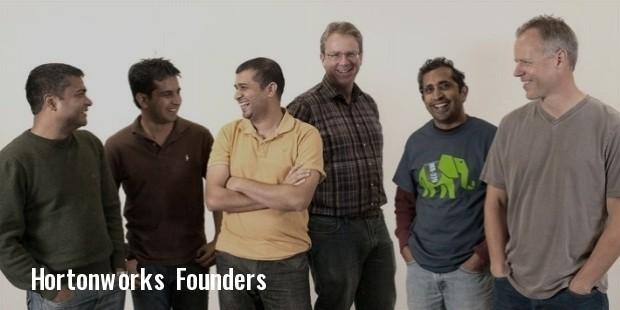 hortonworks founders