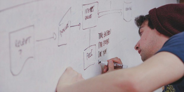 how to draw mind mapping