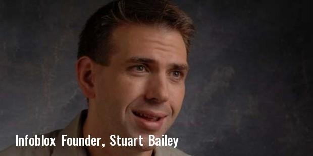 infoblox erlang stu bailey