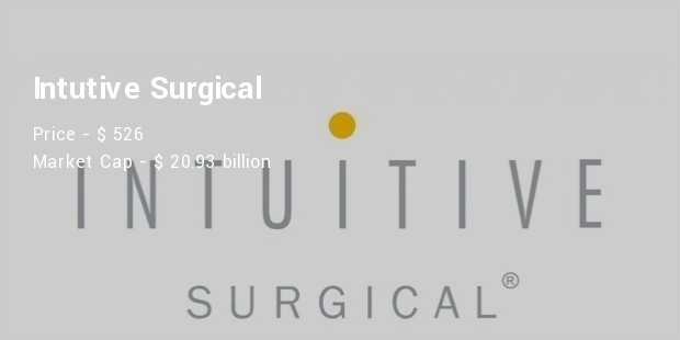 intutive surgical