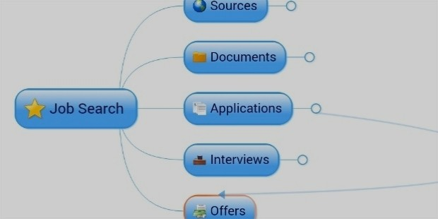 job search mind map