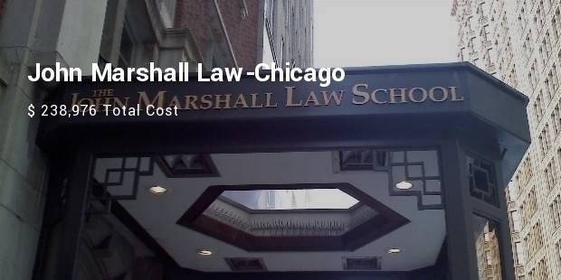 john marshall law chicago