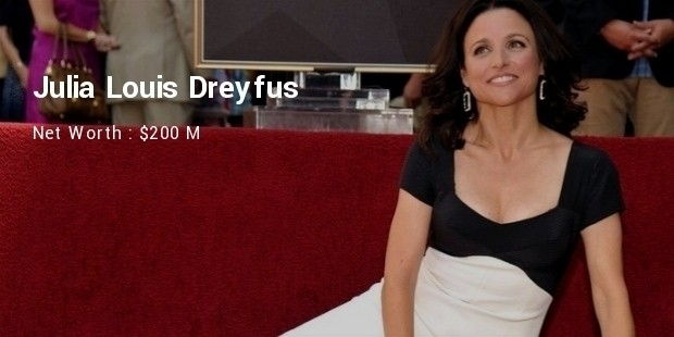 Julia Louis Dreyfus Net Worth