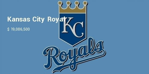 kansas city royal