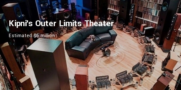 kipnis outer limits theater