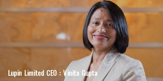 lupin limited ceo vineeta