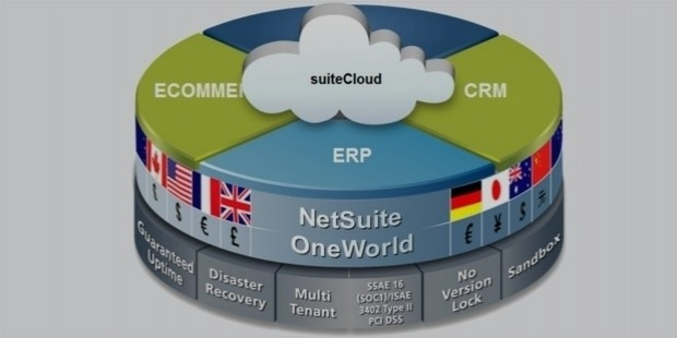 netsuite inc products